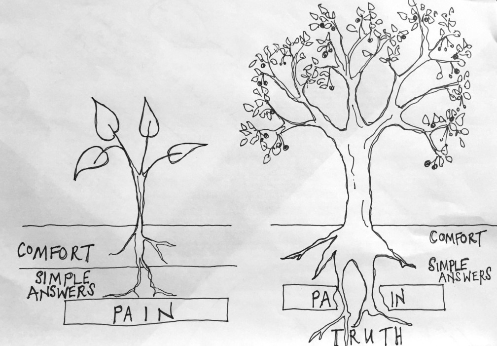 Roots through pain